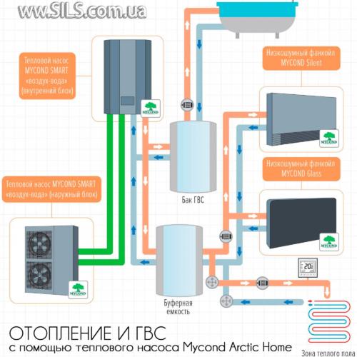 MYCOND Arctic Home Basic MHCS 020 AHB Инверторный тепловой насос воздух-вода